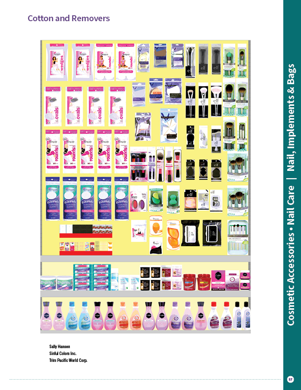 cosmetic accessories and nail care